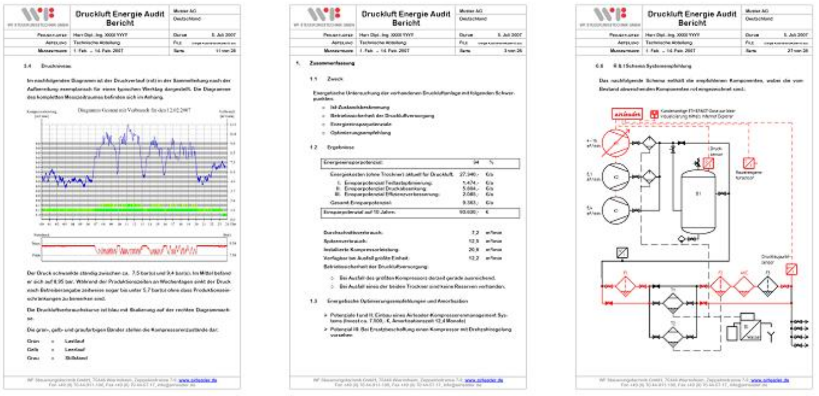 Druckluft Audits 4
